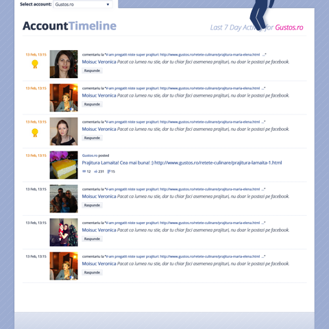 acount_timeline