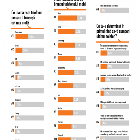 infographic_telefonie_terminale