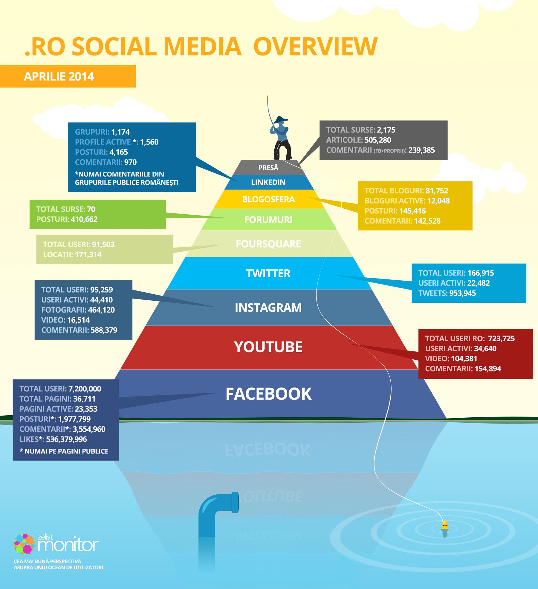 infographic_piramida_aprilie_2014