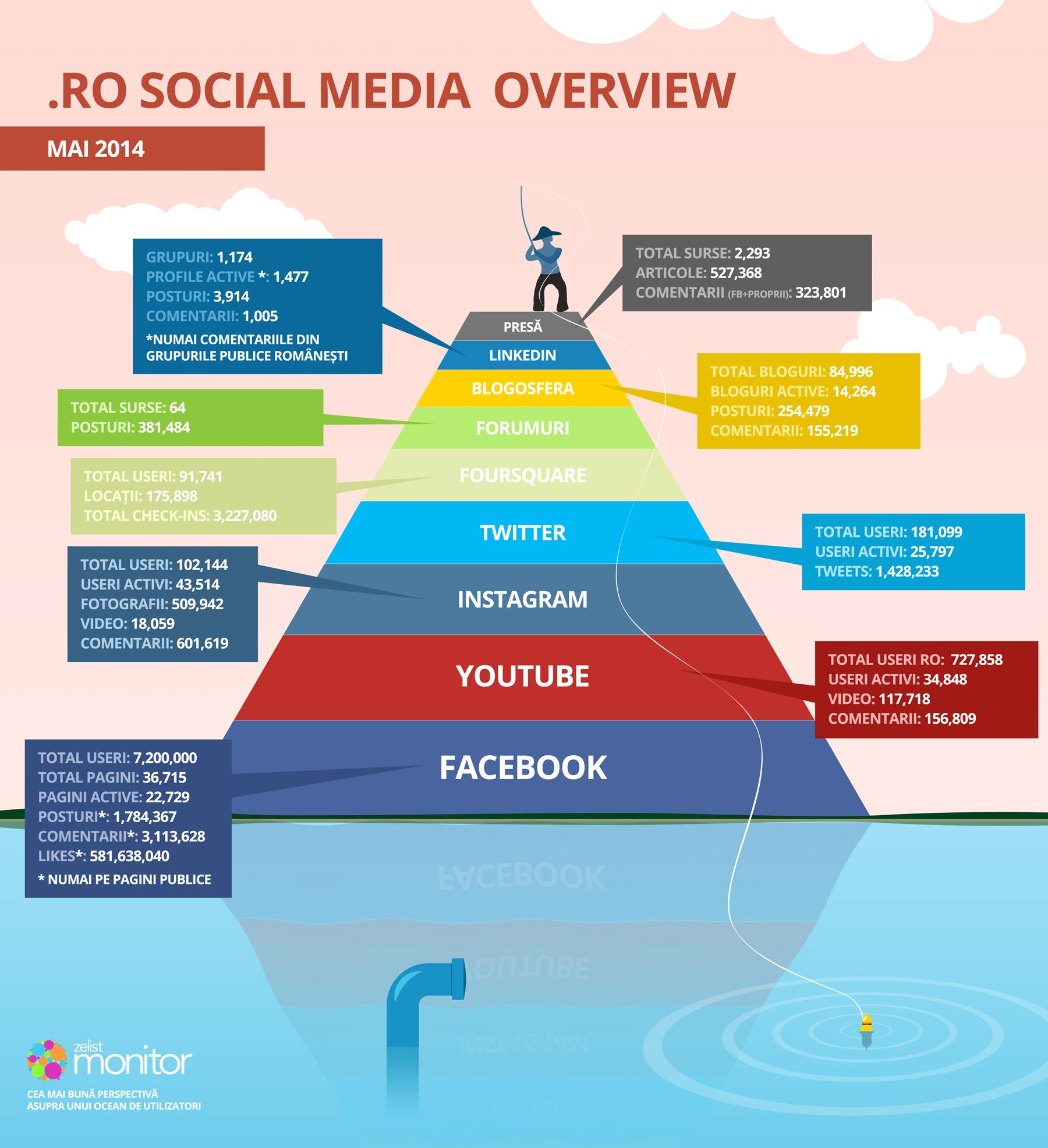 infographic_piramida_mai_2014