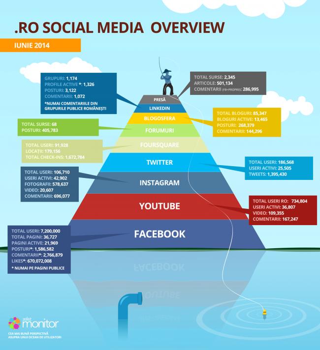 infographic_piramida_iunie_2014-e1405708108806