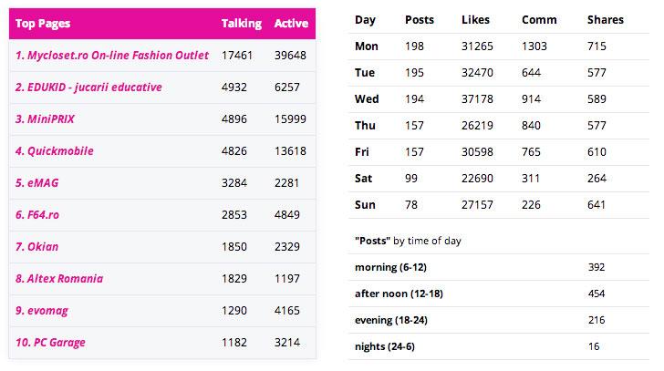 top-magazine-online-facebook-dec-2014