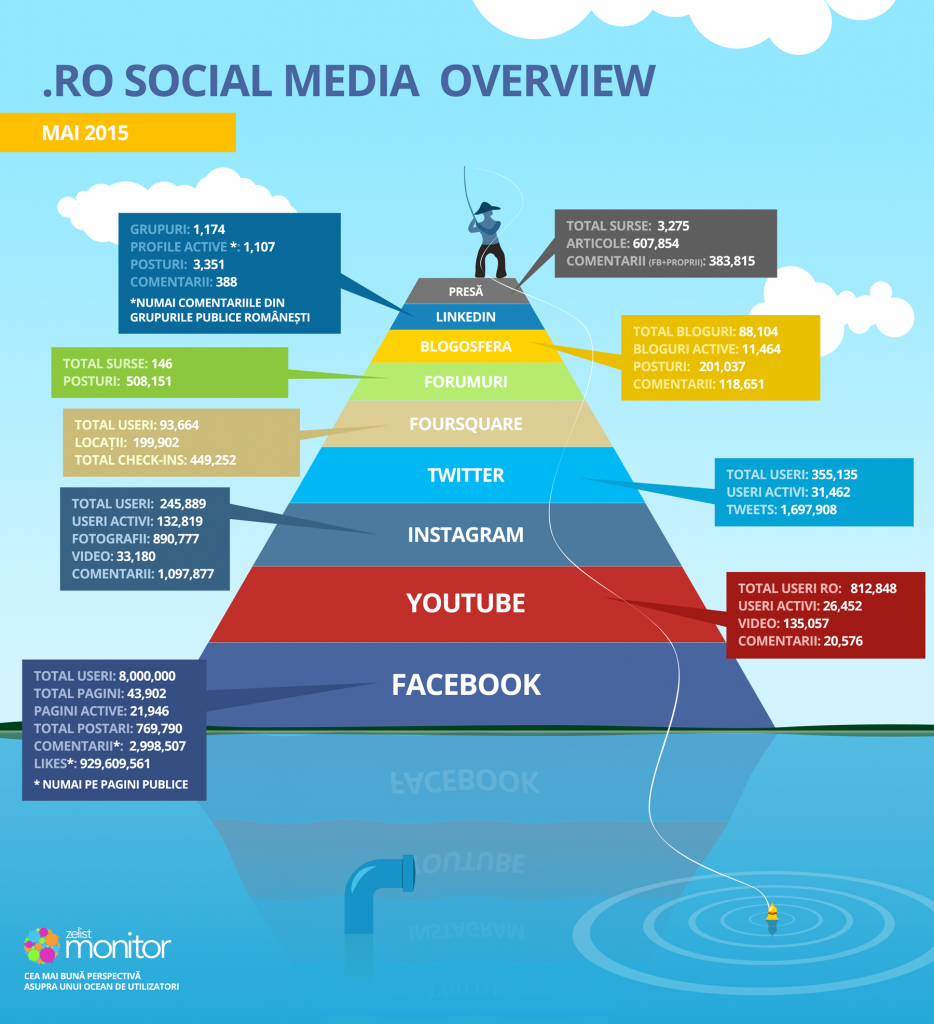 infographic_piramida_mai_2015