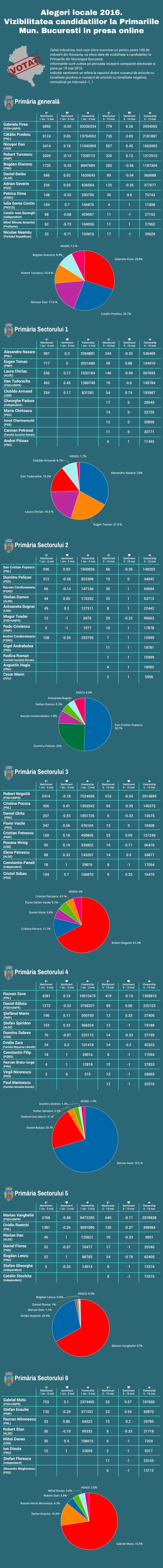 candidati-primarie1